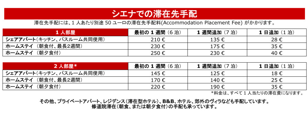 price_accommodation